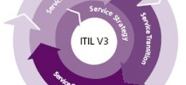 ITIL Life Cycle_2